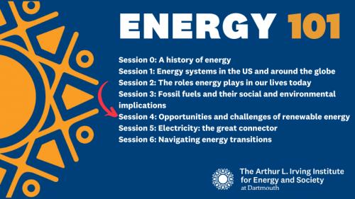 Energy 101 graphic